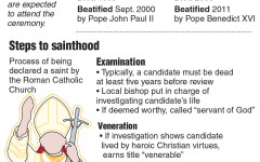Pope Francis makes history by performing a dual canonization