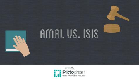 Amal Clooney Sues Isis