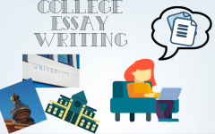 Brainstorming for College Application Essays