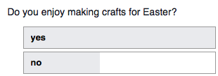 Not only Delp shares this interest in getting crafty for easter. When asked in a poll, the majority of the AHN Class of 2016 said that they enjoy making crafts, as proven in the picture above.