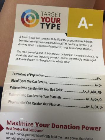 Flyer pictured shows information on blood types.
