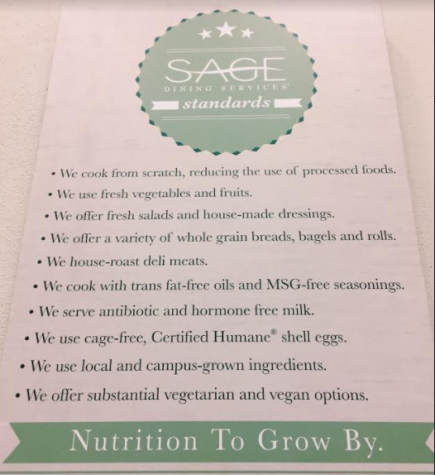 Eat This, Not That: Sage Edition