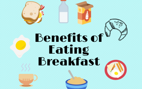 The Benefits of Eating Breakfast