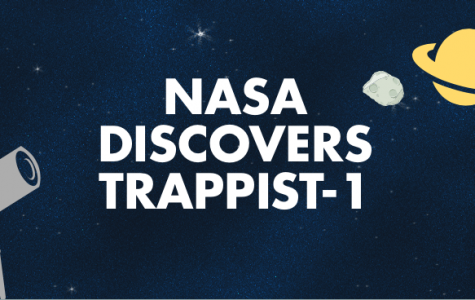 NASA Discovers Seven New Exoplanets
