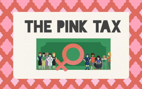 """Pink Tax"" Inspires Local High School Students"