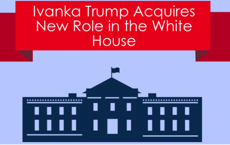 Ivanka Trump Acquires New Role in the White House