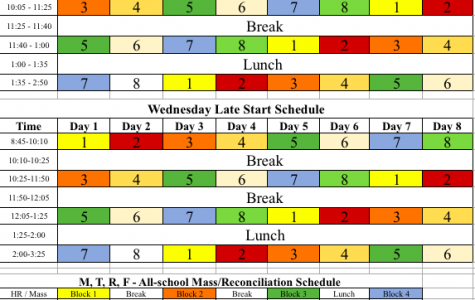 Academy Introduces the New Schedule