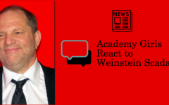 Academy Student's Reactions to the Weinstein Scandal: What Did the Girls Learn From It?