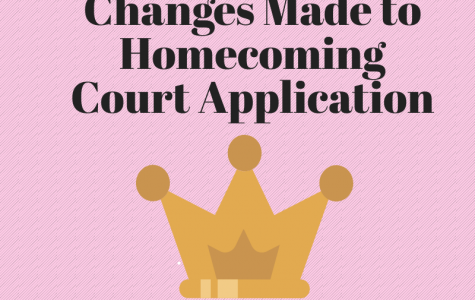 Academy Announces Changes Made to Homecoming Court Application