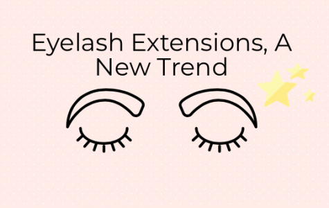 Eyelash Extensions, A New Trend