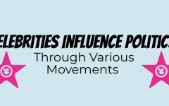 Celebrities Influence Politics Through Various Movements