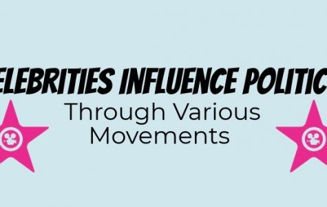 Celebrities Influence Politics Through Various Movements