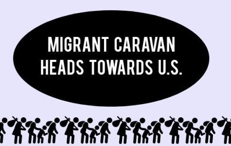 Migrant Caravan Heads Towards the United States