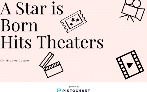"""""""A Star is Born"""" Hits Theaters"""