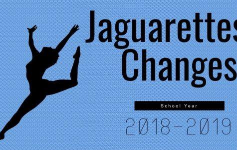 The Jaguarettes Dance Team Implements New Changes for the 2018-2019 Season