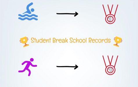 Academy Students Break School Records
