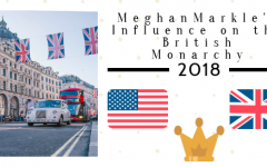 Meghan Markle's Influence on the British Monarchy