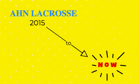 Lacrosse tryouts begins and players prepare for their fourth season