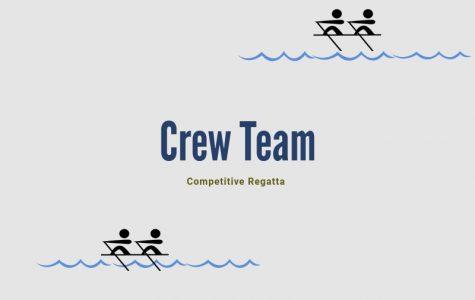 Academy Crew Team Competes in Tough Regatta